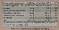 Bio Avena - Informations nutritionnelles - es