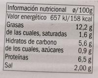 Loncheado con Aceitunas - Información nutricional