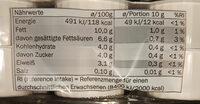 Kaffeesahne - Nährwertangaben