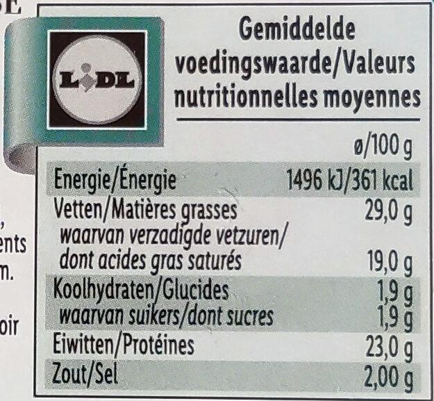 Kashkaval - Informations nutritionnelles - fr