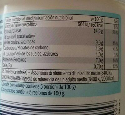 Labneh - Informations nutritionnelles - sv