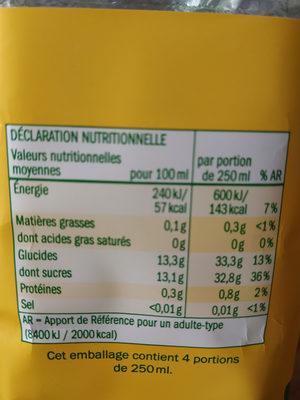 nectar banane - Informations nutritionnelles