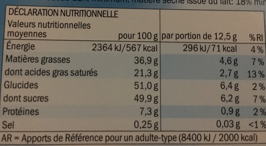 Milk &chocolate - Informations nutritionnelles