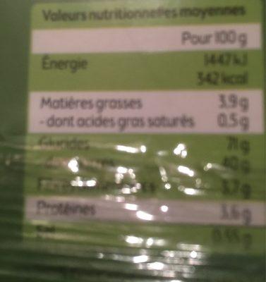 Pain d'épices toast - Informations nutritionnelles