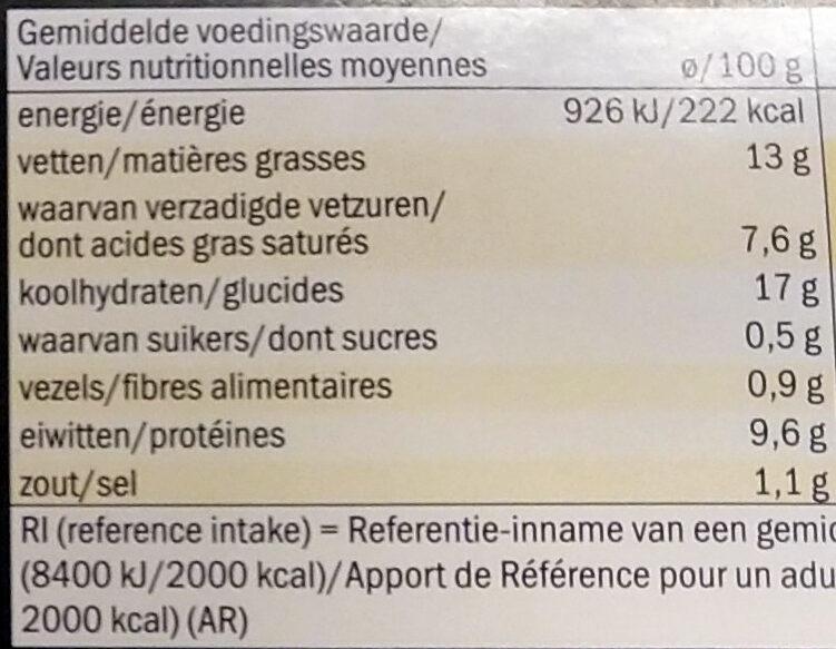 Noisettes au fromage de Herve AOP - Voedingswaarden - fr