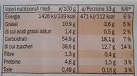 Nastrecce - Nutrition facts - it