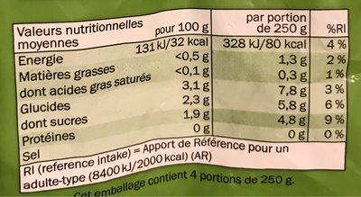 Haricots verts, surgelés - Voedingswaarden