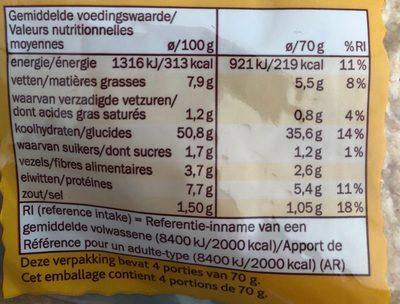 Pains plats - Informations nutritionnelles