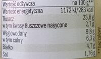 Pomidory suszone w oleju z pestkami dyni - Wartości odżywcze - pl