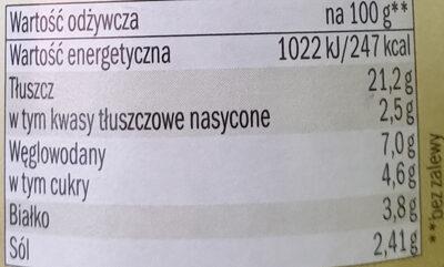 Pomidory suszone w oleju z oliwkami - Wartości odżywcze - pl