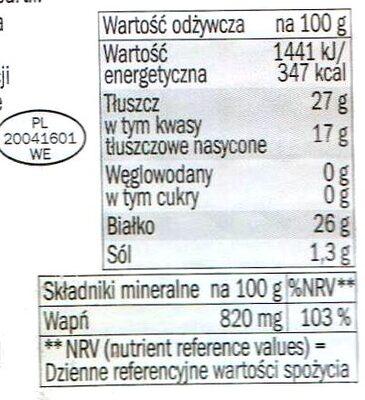 Ser Edam, plastry - Wartości odżywcze - pl