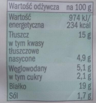 Pasztet z indyka - Informations nutritionnelles - pl
