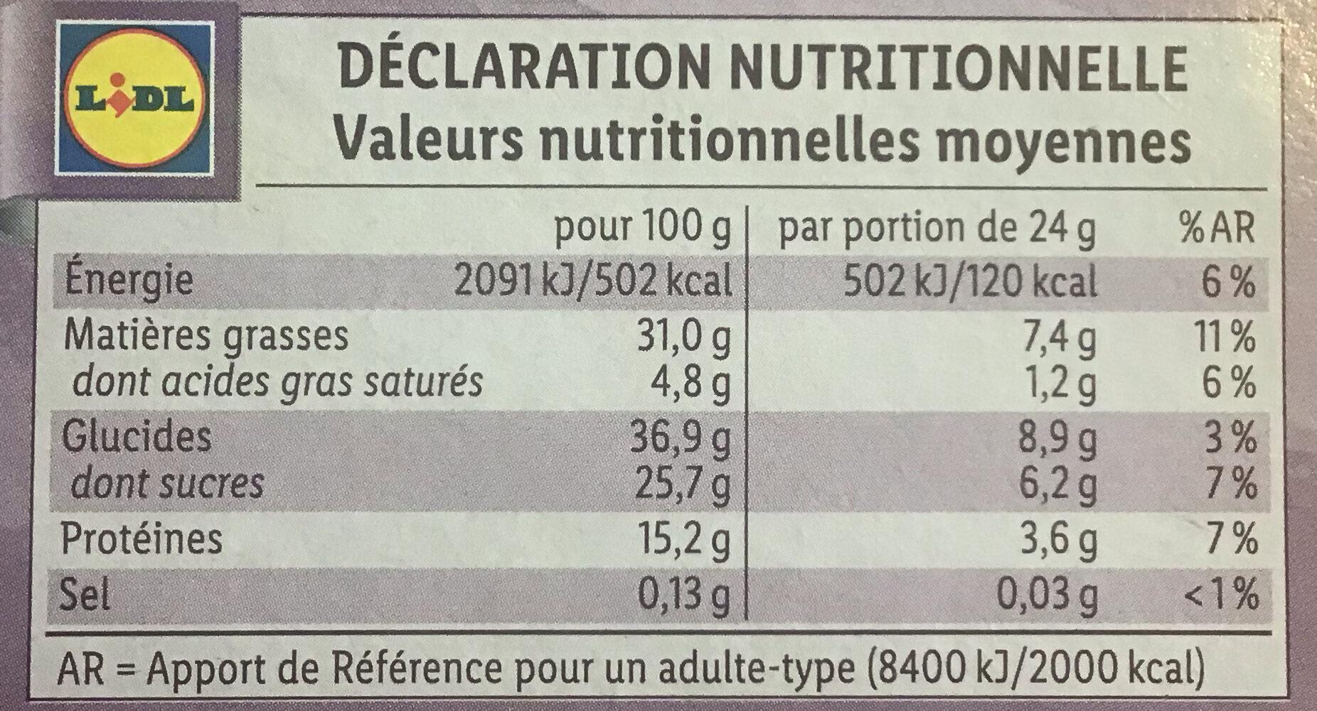 Genuss - Valori nutrizionali - fr