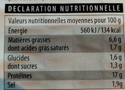 Emincés de Poulet - Voedingswaarden - fr