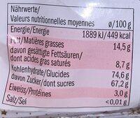 Chocolate Rounds (with Sugar Sprinkles) - Voedingswaarden