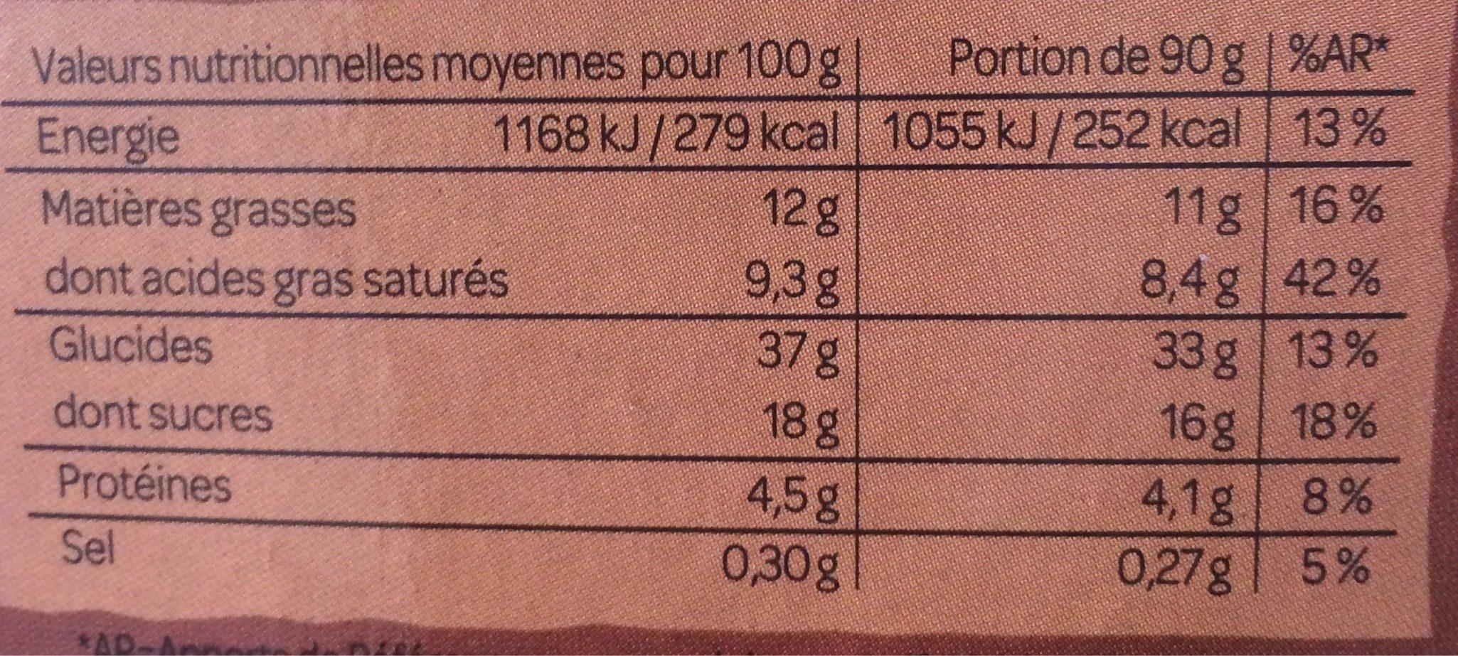Profiteroles, Sauce au Chocolat Noir - Informations nutritionnelles - fr