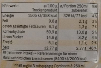 Spargelcreme Suppe - Nutrition facts - de