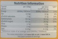 Toffee Pavlova - Informations nutritionnelles - en