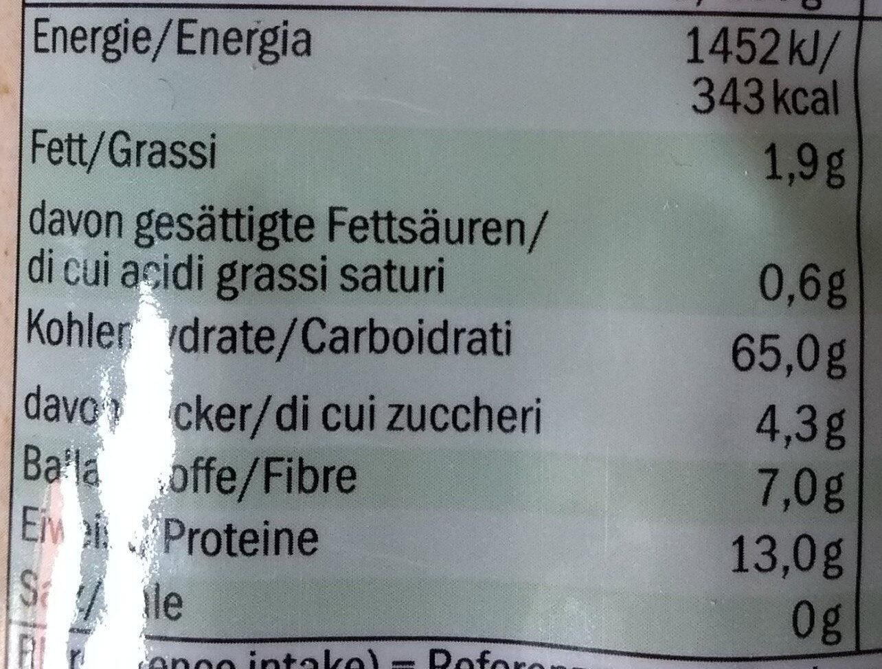 Wholegrain Spaghetti - Nutrition facts