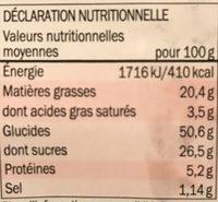 Muffins aux pepites de chocolat noir - Nutrition facts - fr