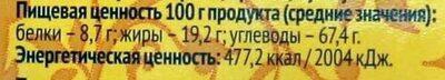 Крекер ржаной - Nutrition facts