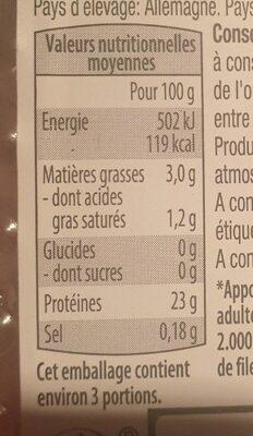 Filet mignon de porc - Informations nutritionnelles - fr