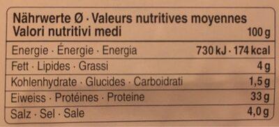 Mostbröckli d'Appenzell - Nutrition facts