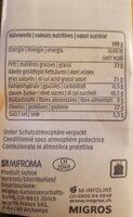 Le Gruyère AOP doux - Informazioni nutrizionali - fr