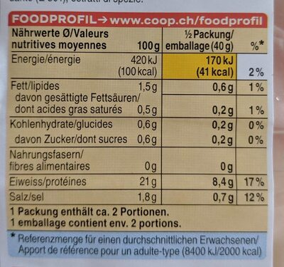 Blanc de dinde - Nutrition facts - fr