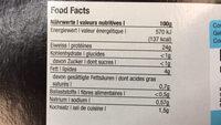 Filets de Truite Fumés du Pays - Informations nutritionnelles