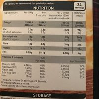 Wheat Bisks - Nutrition facts