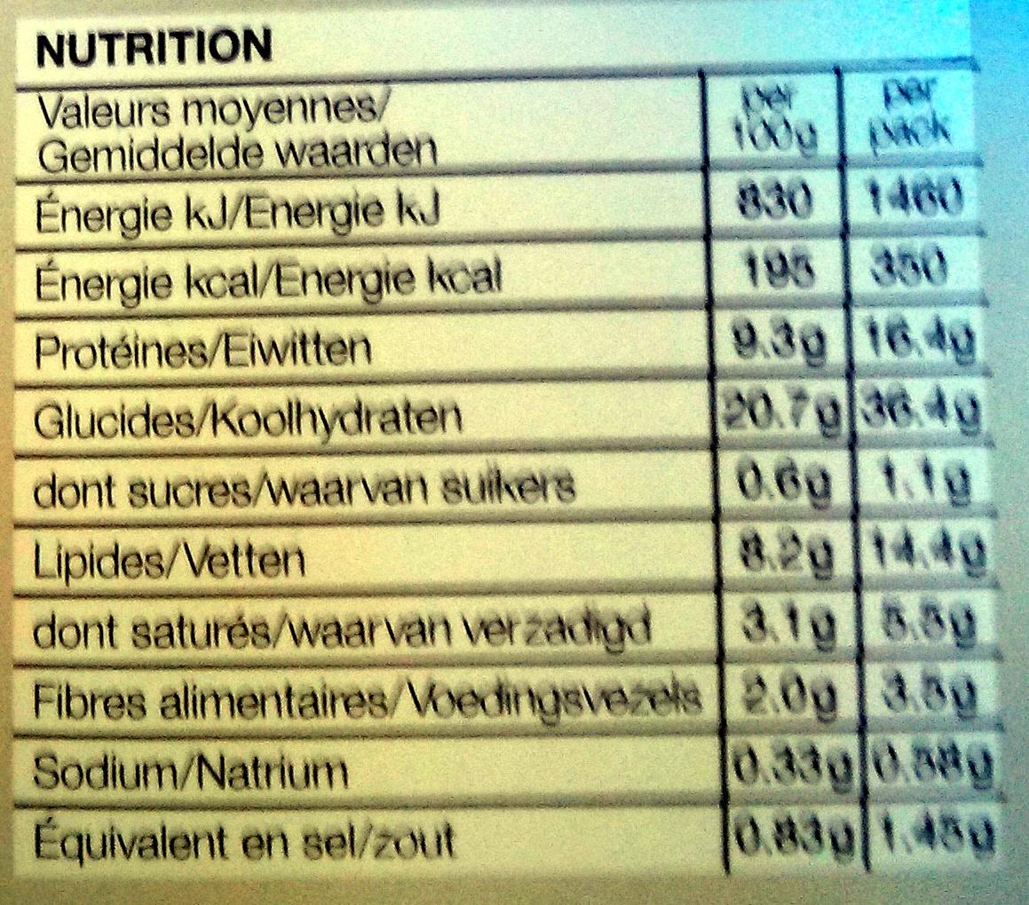 Sandwich Œuf et Cresson, Pain Malté à l'Anglaise - Nutrition facts