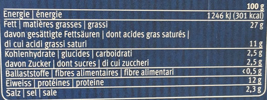 Terrine au morille - Nutrition facts - fr