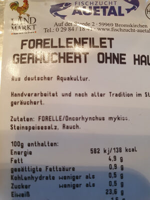 Forellenfilet geräuchert ohne Haut - Ingredients - de