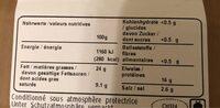 Mortadelle Gran Selezione - Nutrition facts - fr