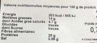 Paupiettes de dinde - Nutrition facts