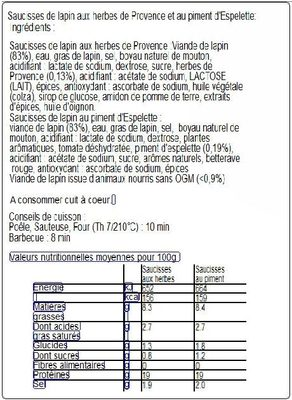 Mini saucisses de lapin - Voedingswaarden - fr