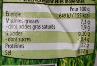 poulet fermier biologique - Informations nutritionnelles - fr