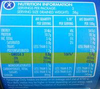 Premium Tasmanian Salmon Springwater - Nutrition facts