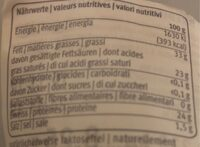 Le Brebiou tradition - Nutrition facts