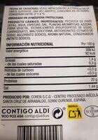 Medallones de pechuga de pavo marinados al curry - Informations nutritionnelles - es
