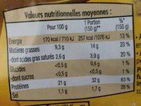 Poulet cuit fumé sous film - Informations nutritionnelles - fr