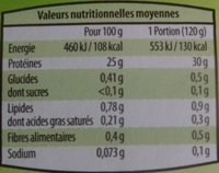 3 escalopes de Dinde - Nutrition facts