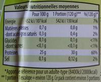 3 escalopes de Dinde - Informations nutritionnelles - fr