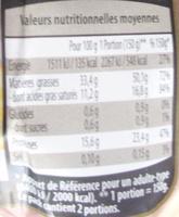 Magret de Canard - Informations nutritionnelles - fr