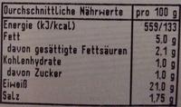 Schweine-Rückensteaks Kräuter - Nutrition facts