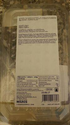 2 Escalopes de Dinde - Valori nutrizionali - fr
