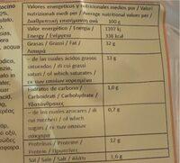 Shpikachki - Informations nutritionnelles - fr
