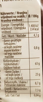 Frücjtemüsli - Nutrition facts