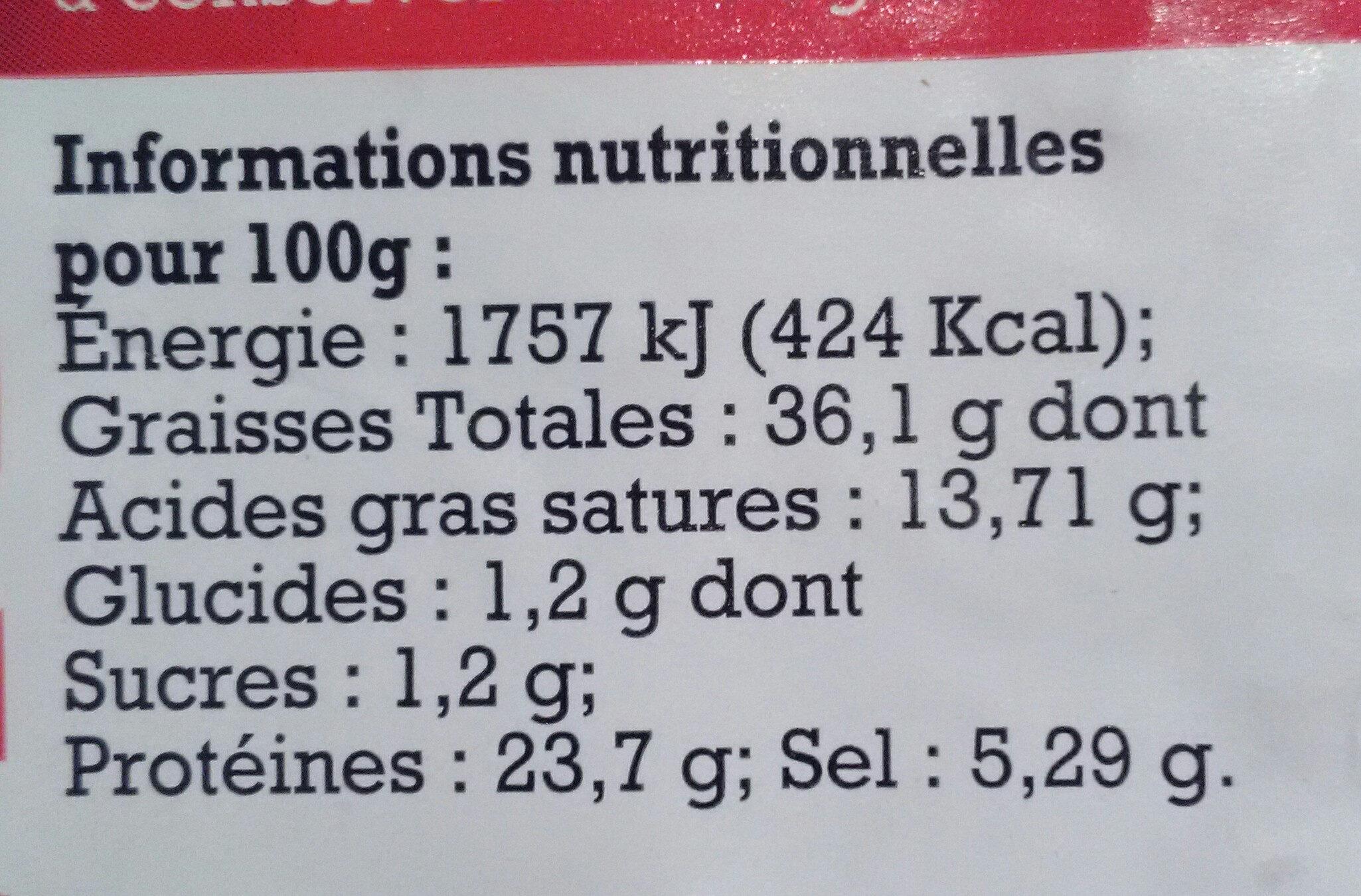 Saucisson - Nutrition facts
